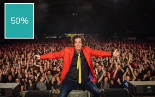 Kijk Nederland - Oostenrijk + optredens  (was €19,88)